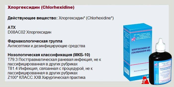 Состав и действующее вещество хлоргексидина