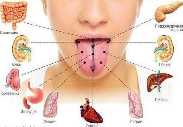 что значит запах изо рта