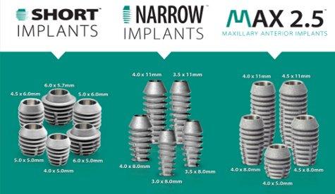 Виды американских имплантов Bicon