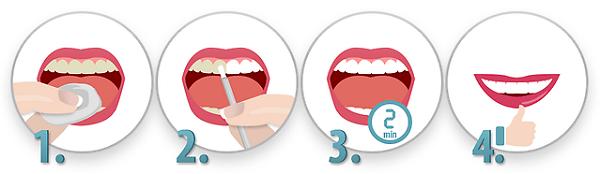 Как наносить лак на зубы?